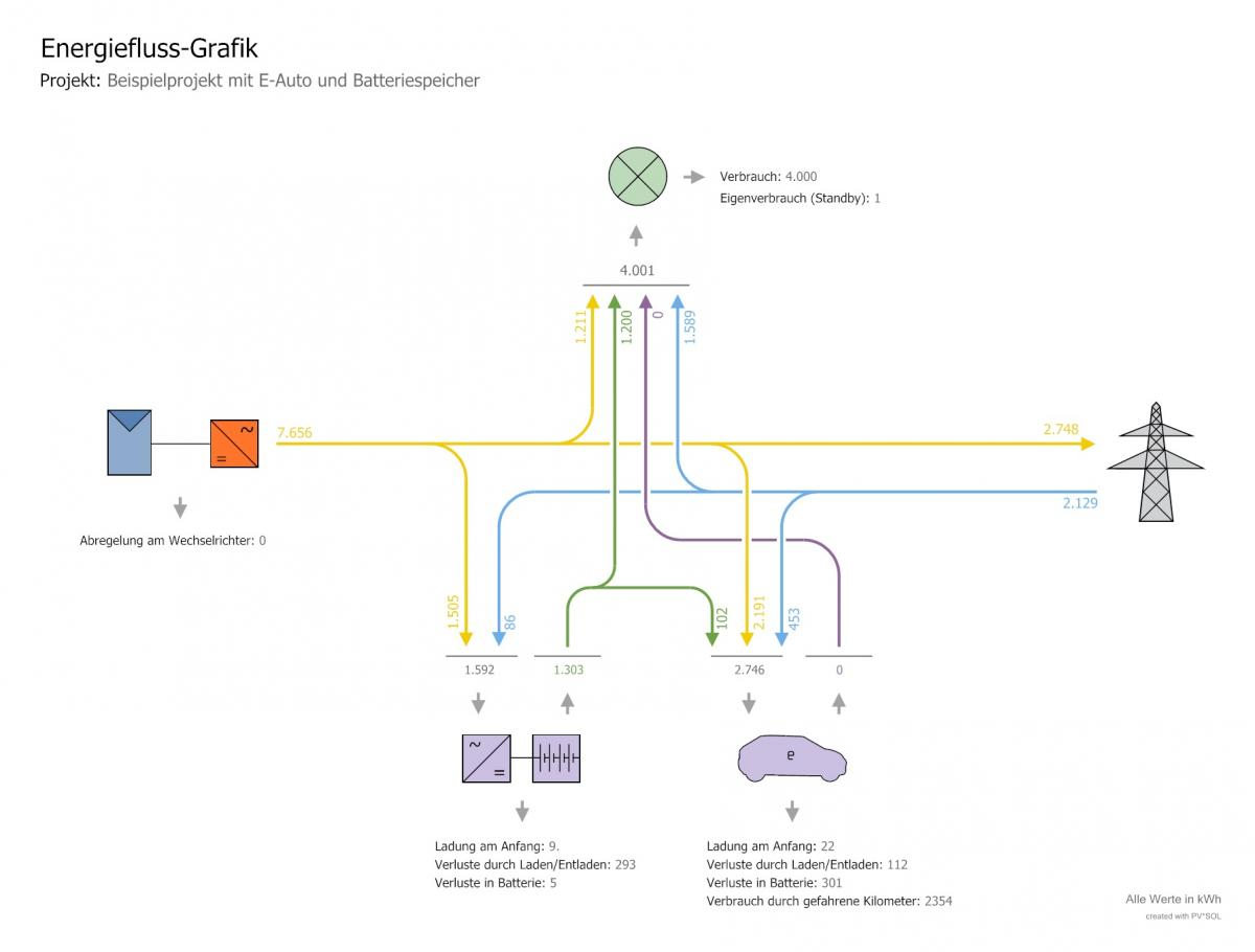 Produktankündigungen | Valentin Software